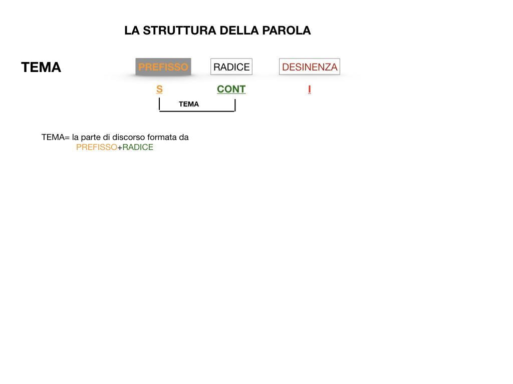 GRAMMATICA_1MEDIA_RADICE_DESINENZA_PREFISSO_SUFFISSO_SIMULAZIONE.041