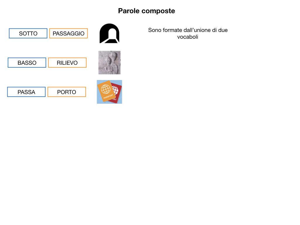 GRAMMATICA_PAROLE_COMPOSTE_SIMULAZIONE.012