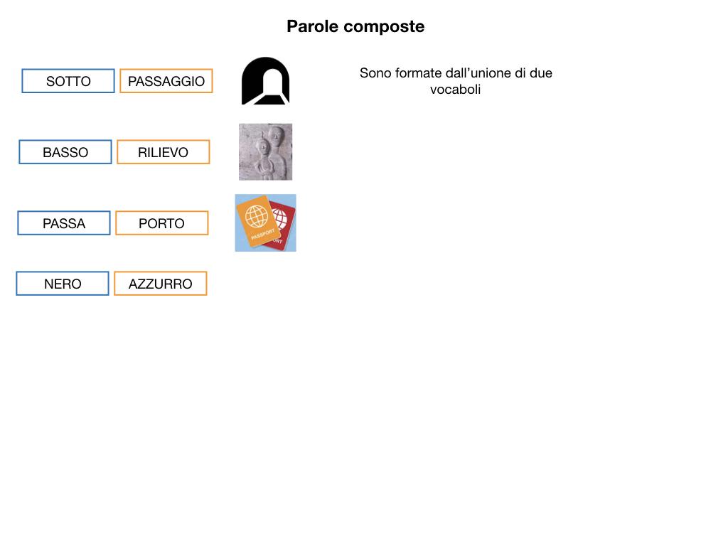 GRAMMATICA_PAROLE_COMPOSTE_SIMULAZIONE.014