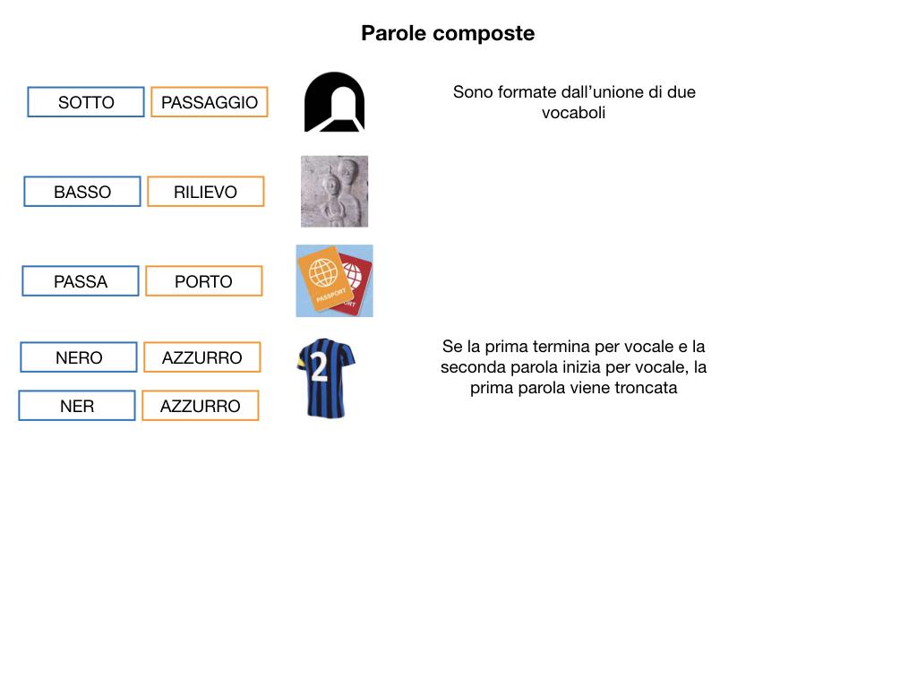 GRAMMATICA_PAROLE_COMPOSTE_SIMULAZIONE.017