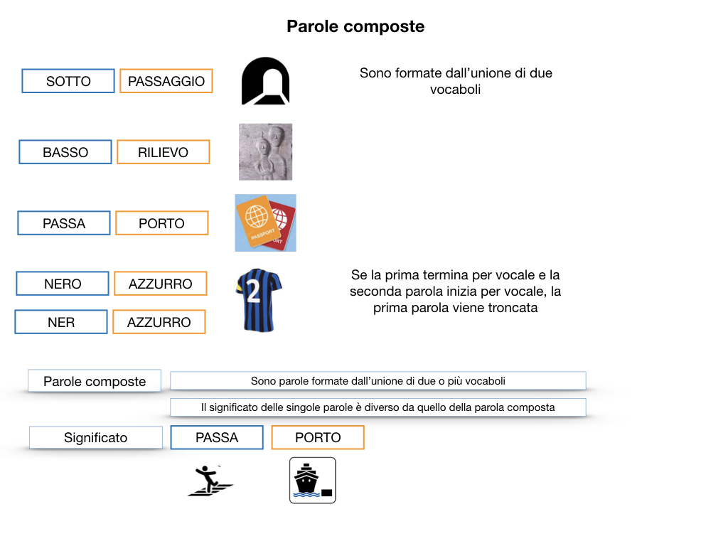 GRAMMATICA_PAROLE_COMPOSTE_SIMULAZIONE.022