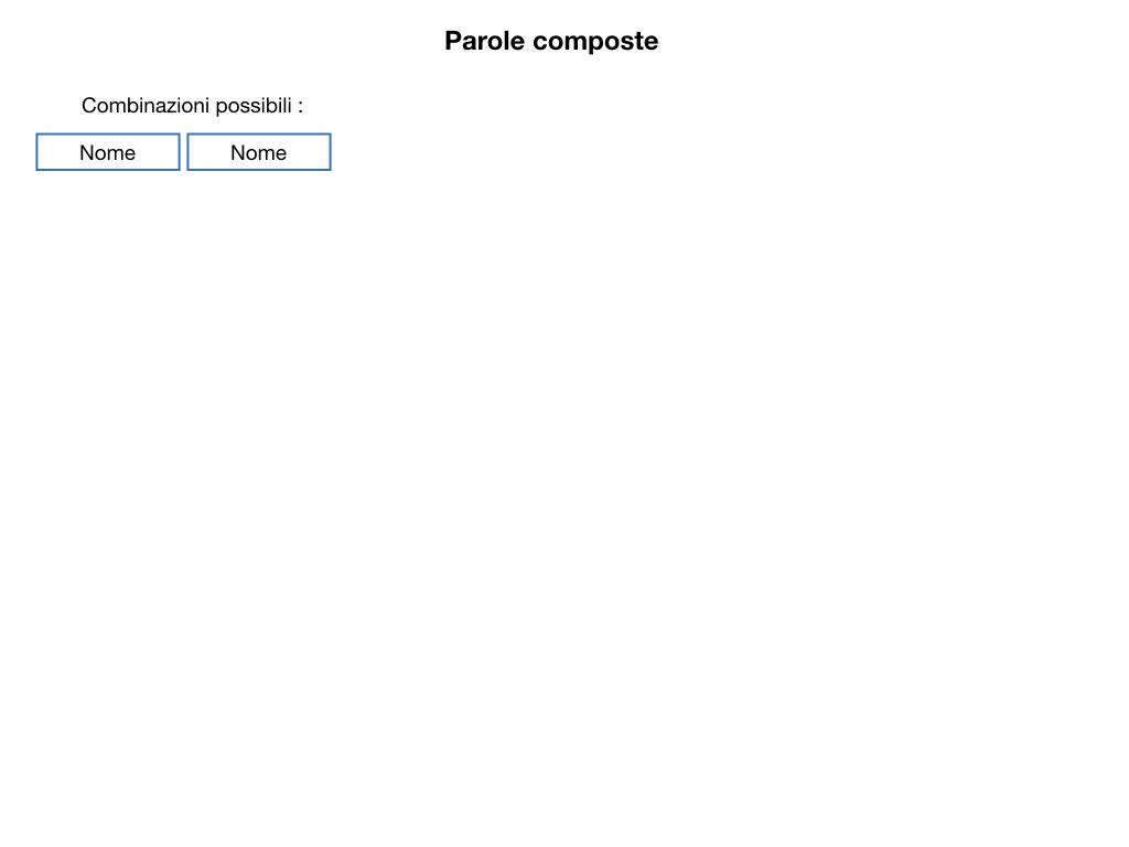 GRAMMATICA_PAROLE_COMPOSTE_SIMULAZIONE.025