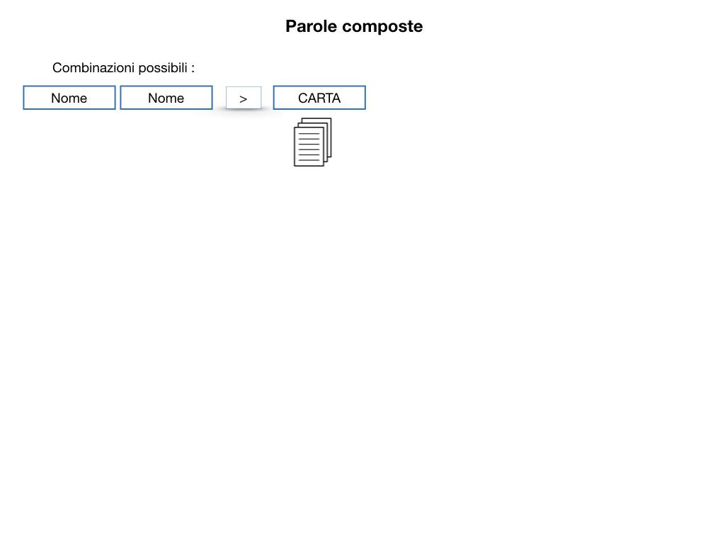 GRAMMATICA_PAROLE_COMPOSTE_SIMULAZIONE.026