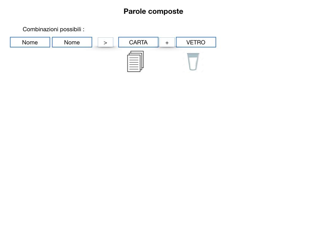 GRAMMATICA_PAROLE_COMPOSTE_SIMULAZIONE.027