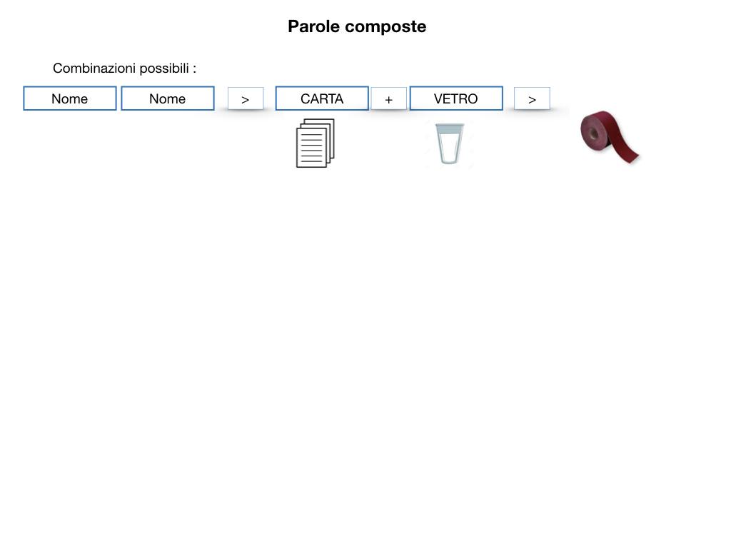 GRAMMATICA_PAROLE_COMPOSTE_SIMULAZIONE.028