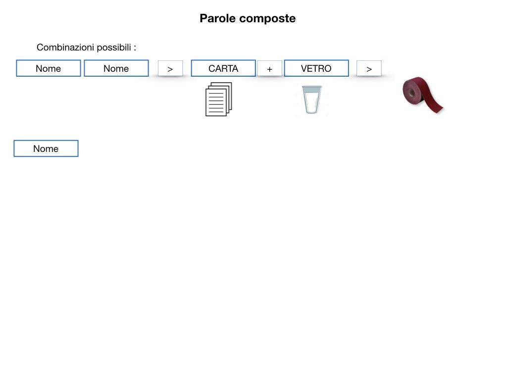 GRAMMATICA_PAROLE_COMPOSTE_SIMULAZIONE.029