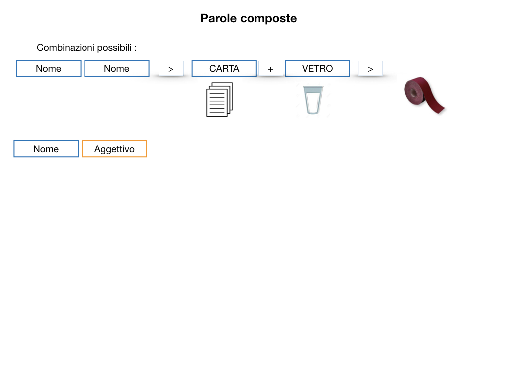 GRAMMATICA_PAROLE_COMPOSTE_SIMULAZIONE.030