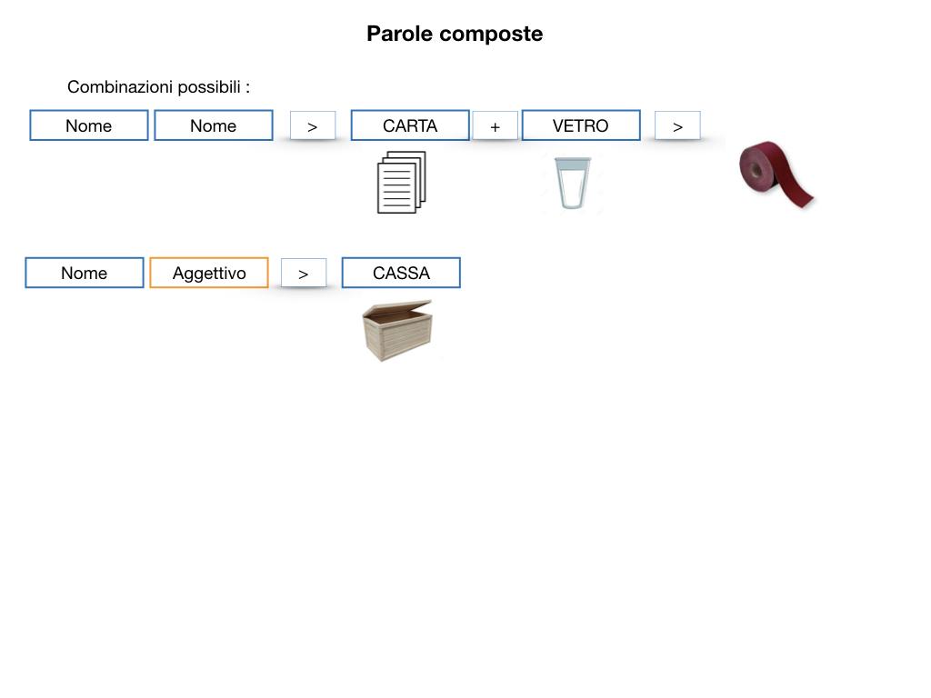 GRAMMATICA_PAROLE_COMPOSTE_SIMULAZIONE.031