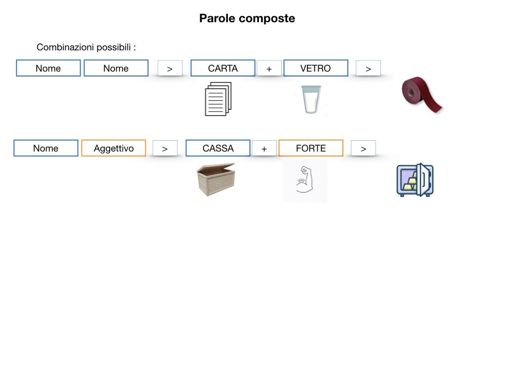 GRAMMATICA_PAROLE_COMPOSTE_SIMULAZIONE.033
