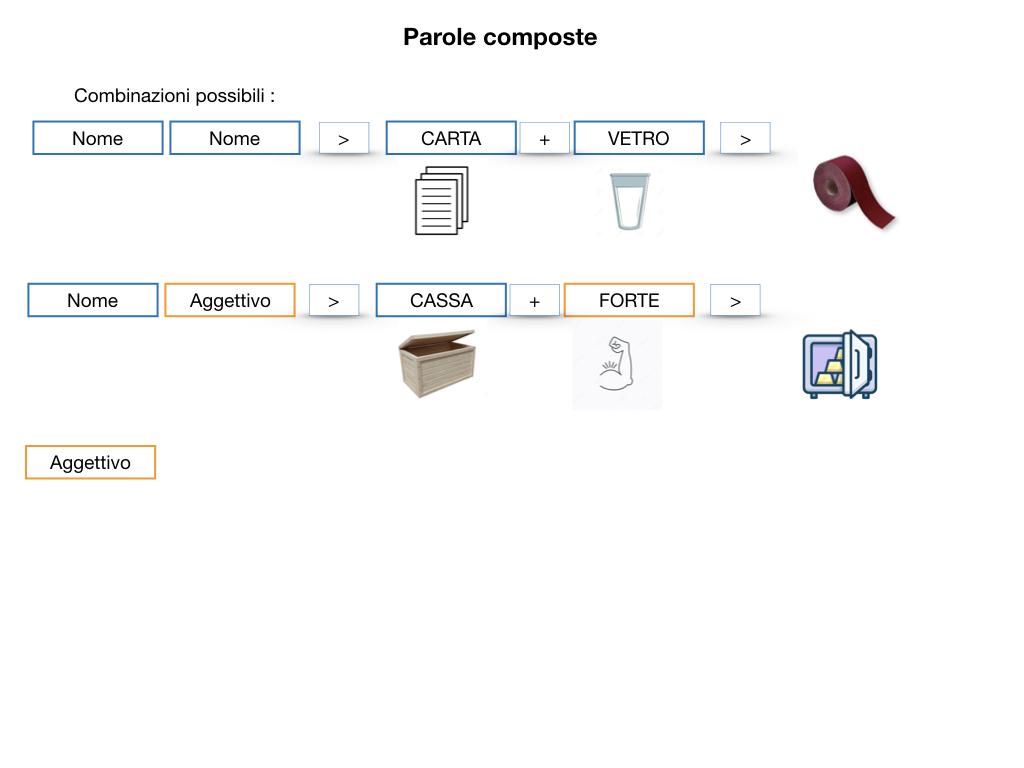 GRAMMATICA_PAROLE_COMPOSTE_SIMULAZIONE.034