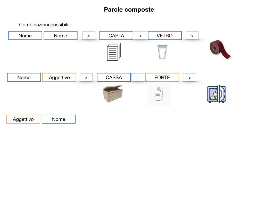 GRAMMATICA_PAROLE_COMPOSTE_SIMULAZIONE.035