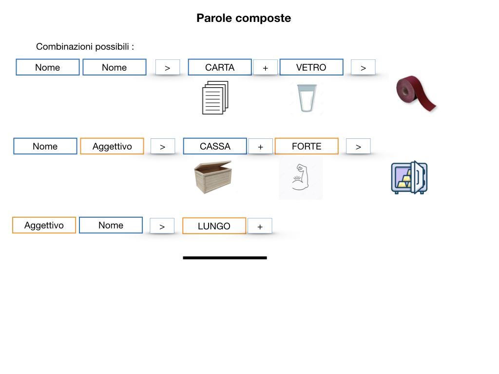 GRAMMATICA_PAROLE_COMPOSTE_SIMULAZIONE.036