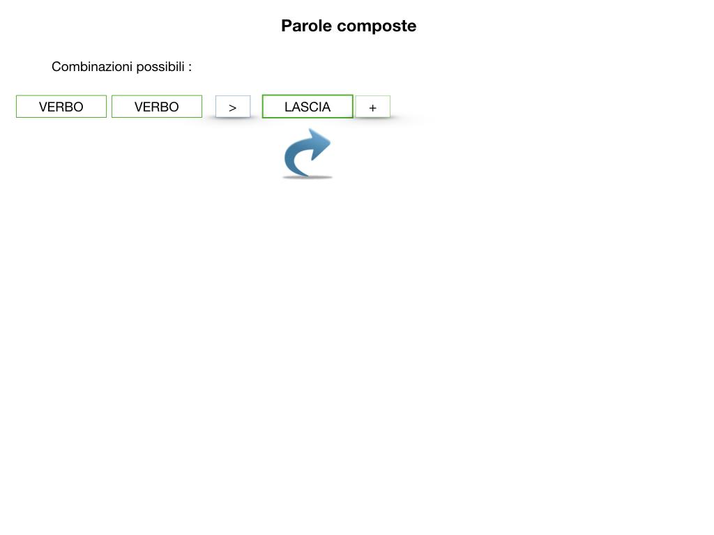 GRAMMATICA_PAROLE_COMPOSTE_SIMULAZIONE.045
