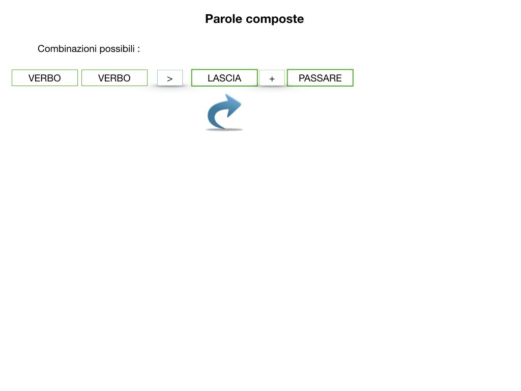 GRAMMATICA_PAROLE_COMPOSTE_SIMULAZIONE.046