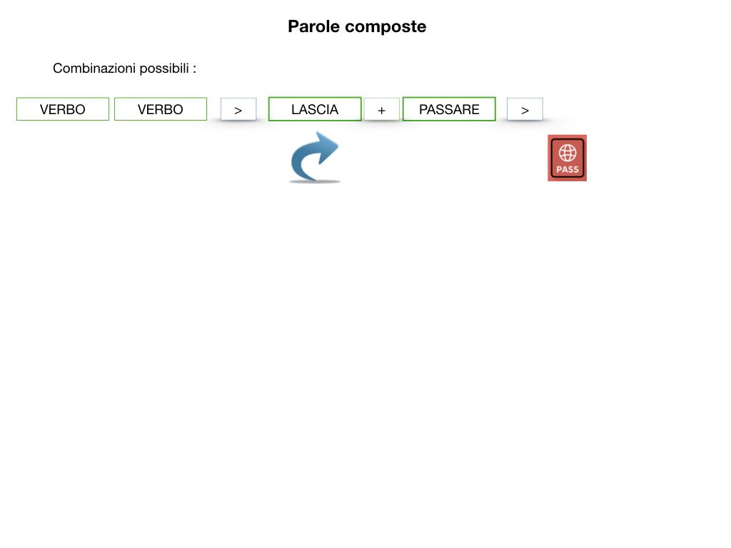GRAMMATICA_PAROLE_COMPOSTE_SIMULAZIONE.047