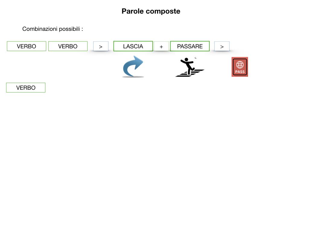 GRAMMATICA_PAROLE_COMPOSTE_SIMULAZIONE.048