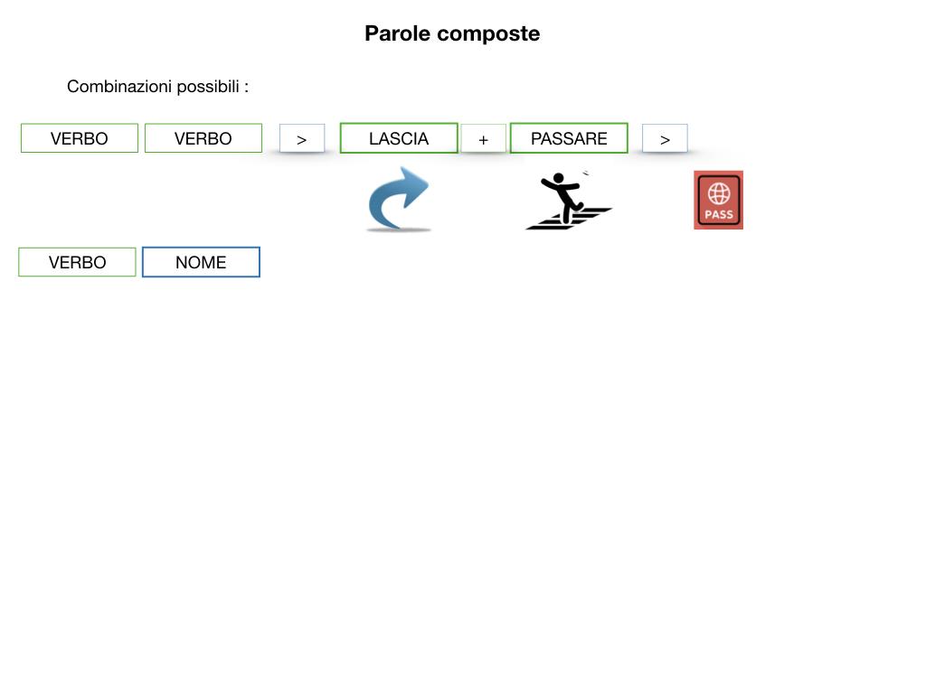 GRAMMATICA_PAROLE_COMPOSTE_SIMULAZIONE.049