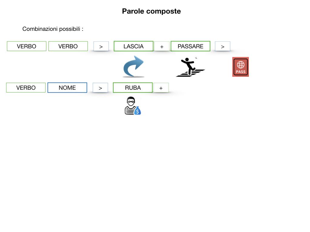 GRAMMATICA_PAROLE_COMPOSTE_SIMULAZIONE.050