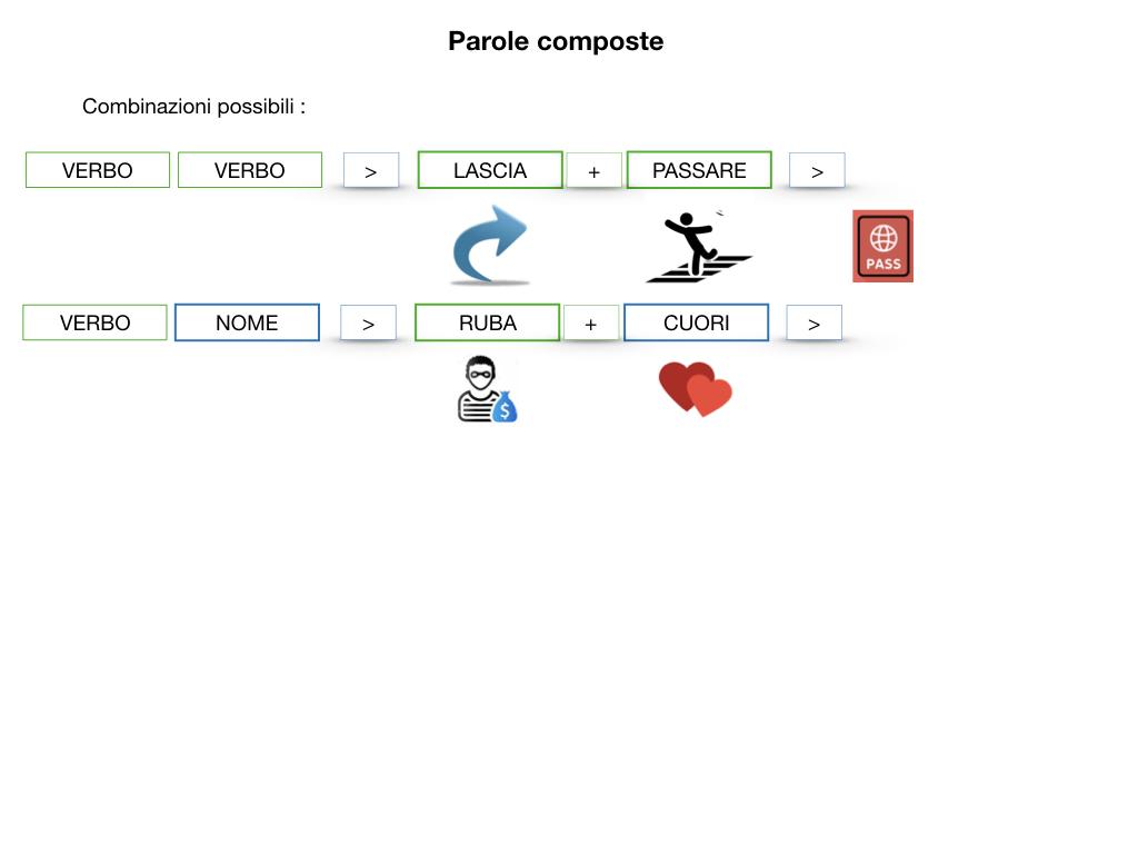 GRAMMATICA_PAROLE_COMPOSTE_SIMULAZIONE.051