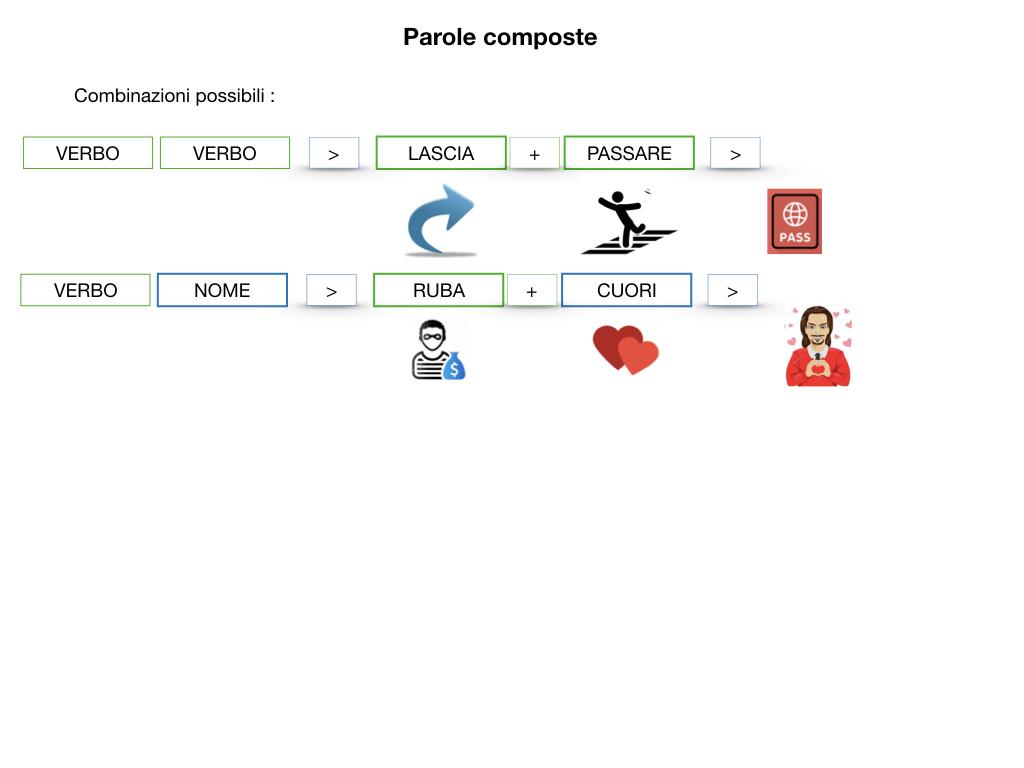 GRAMMATICA_PAROLE_COMPOSTE_SIMULAZIONE.052