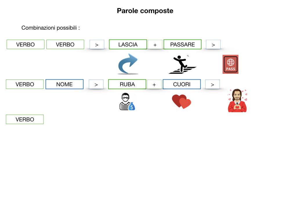 GRAMMATICA_PAROLE_COMPOSTE_SIMULAZIONE.053