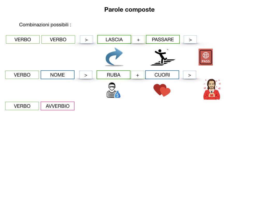 GRAMMATICA_PAROLE_COMPOSTE_SIMULAZIONE.054