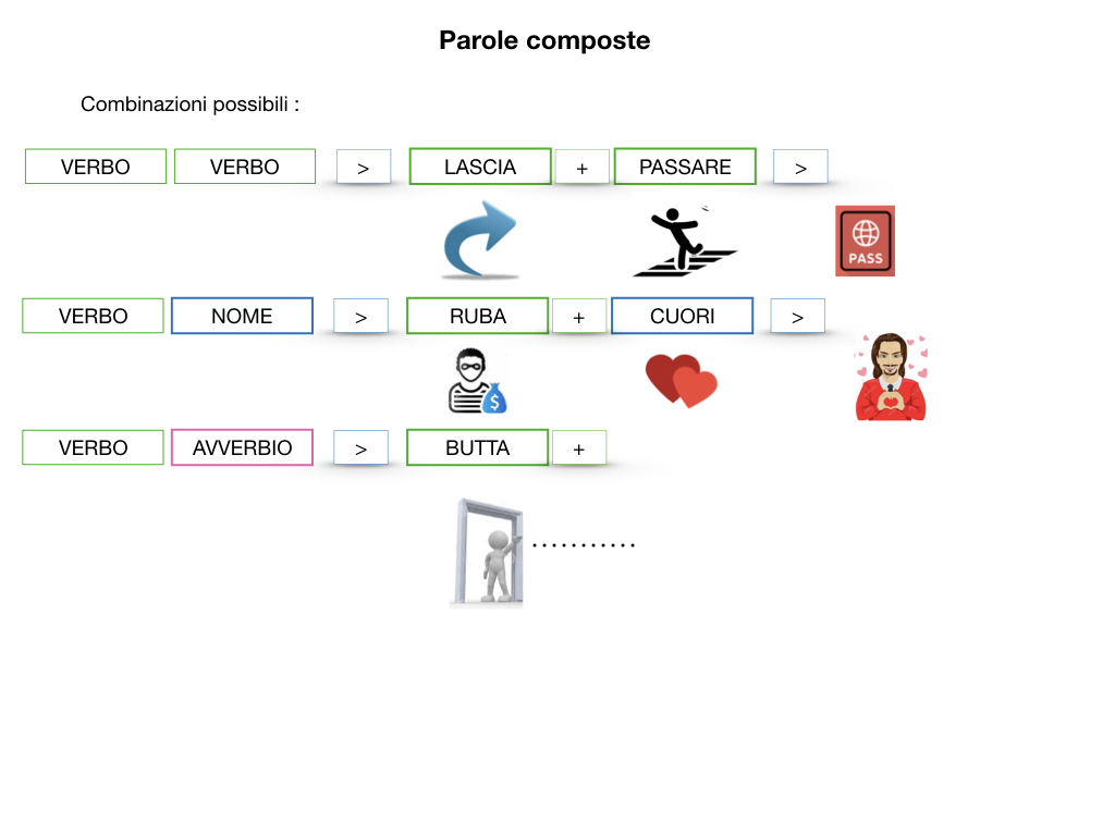 GRAMMATICA_PAROLE_COMPOSTE_SIMULAZIONE.055