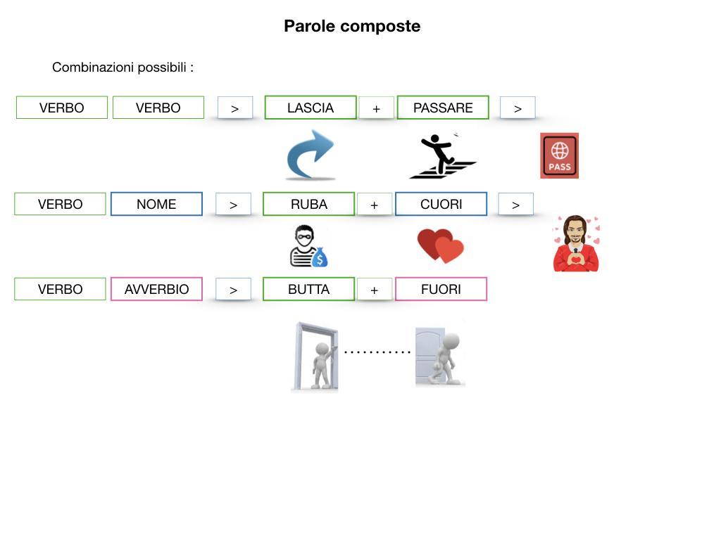 GRAMMATICA_PAROLE_COMPOSTE_SIMULAZIONE.056