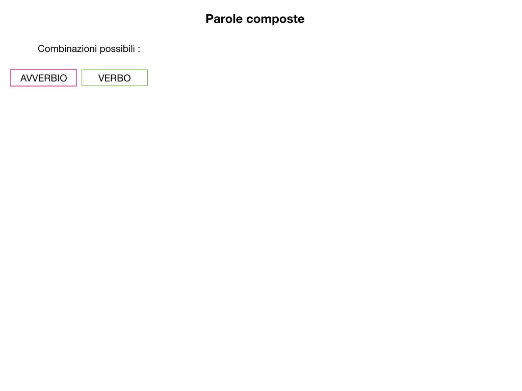GRAMMATICA_PAROLE_COMPOSTE_SIMULAZIONE.059