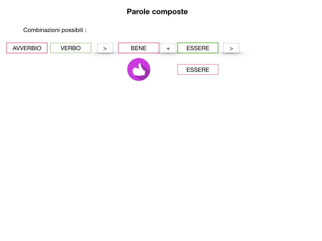 GRAMMATICA_PAROLE_COMPOSTE_SIMULAZIONE.061