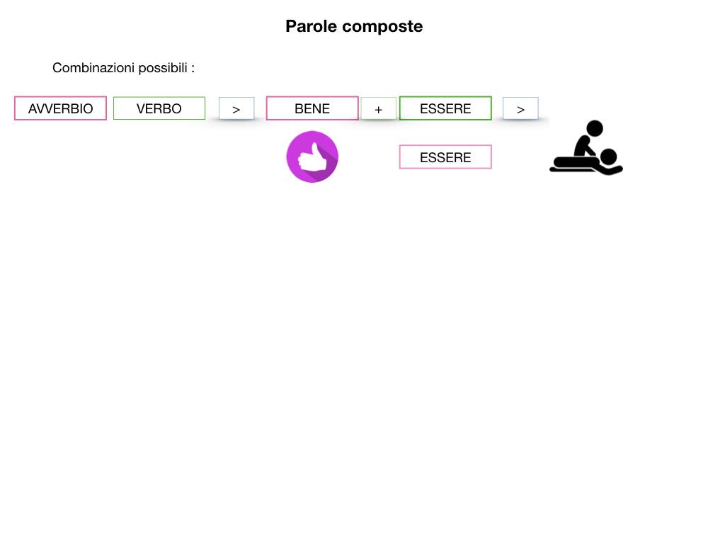 GRAMMATICA_PAROLE_COMPOSTE_SIMULAZIONE.062