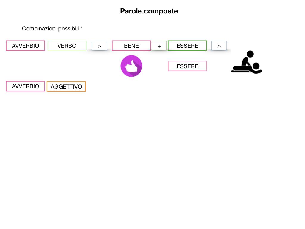 GRAMMATICA_PAROLE_COMPOSTE_SIMULAZIONE.064