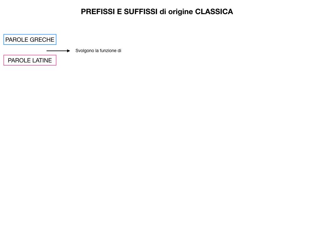 GRAMMATICA_PAROLE_COMPOSTE_SIMULAZIONE.081