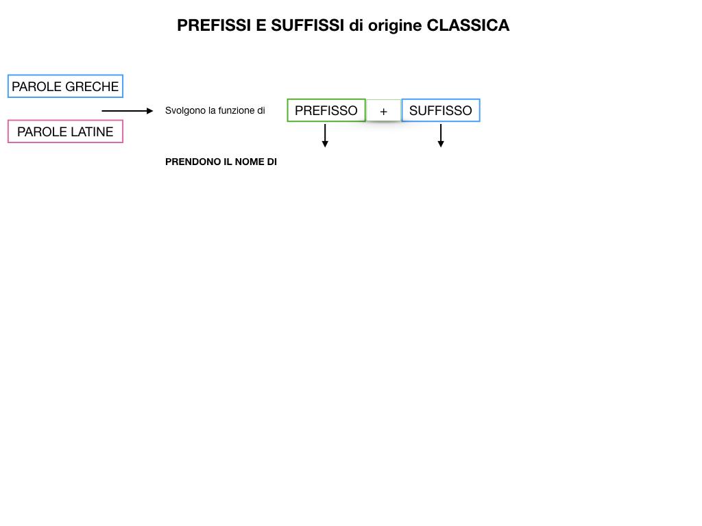 GRAMMATICA_PAROLE_COMPOSTE_SIMULAZIONE.084