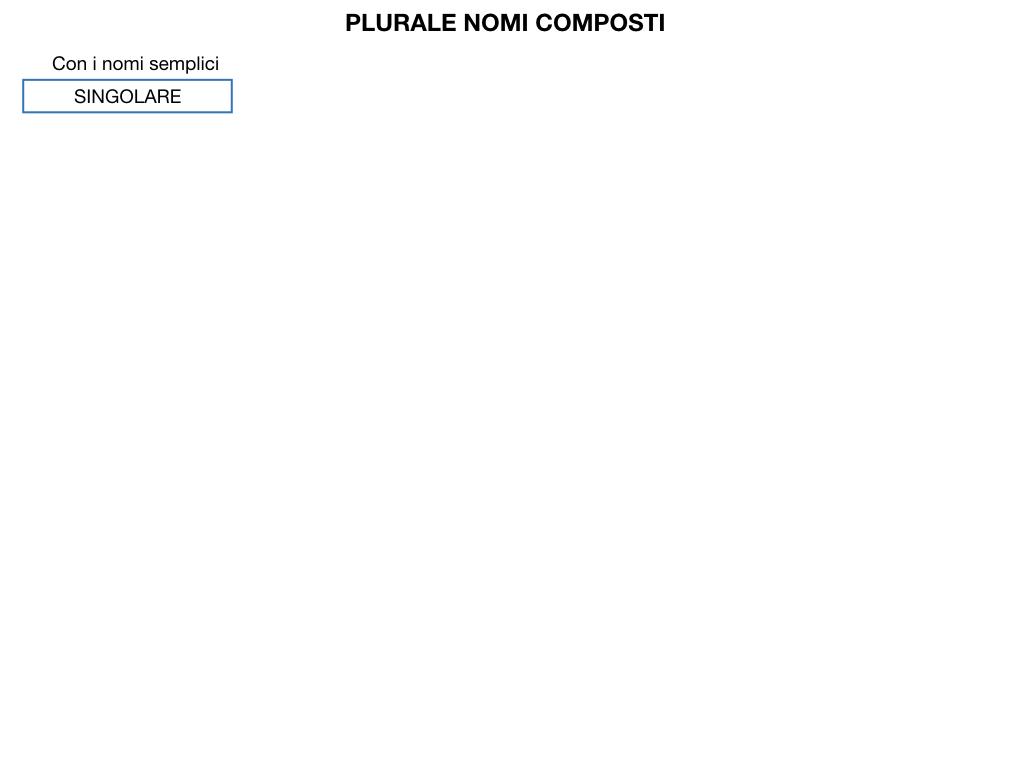 GRAMMATICA_PAROLE_COMPOSTE_SIMULAZIONE.107