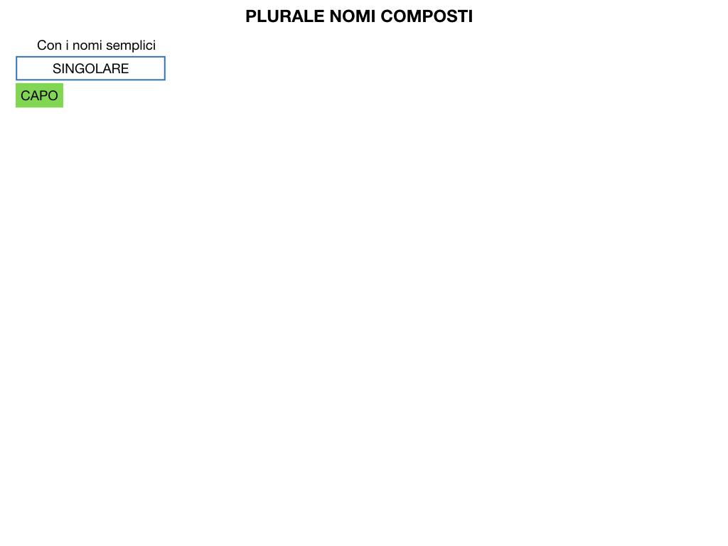 GRAMMATICA_PAROLE_COMPOSTE_SIMULAZIONE.108