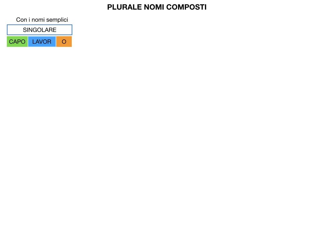 GRAMMATICA_PAROLE_COMPOSTE_SIMULAZIONE.110