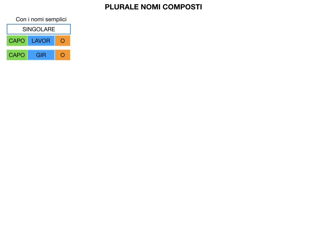 GRAMMATICA_PAROLE_COMPOSTE_SIMULAZIONE.111