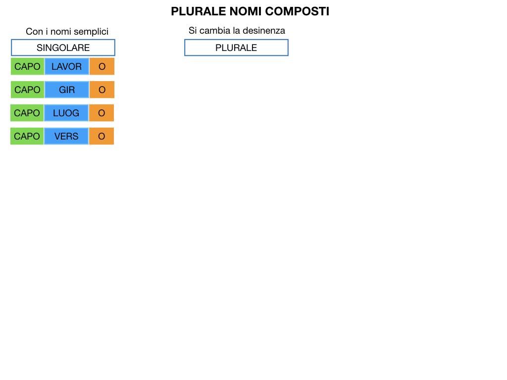 GRAMMATICA_PAROLE_COMPOSTE_SIMULAZIONE.115