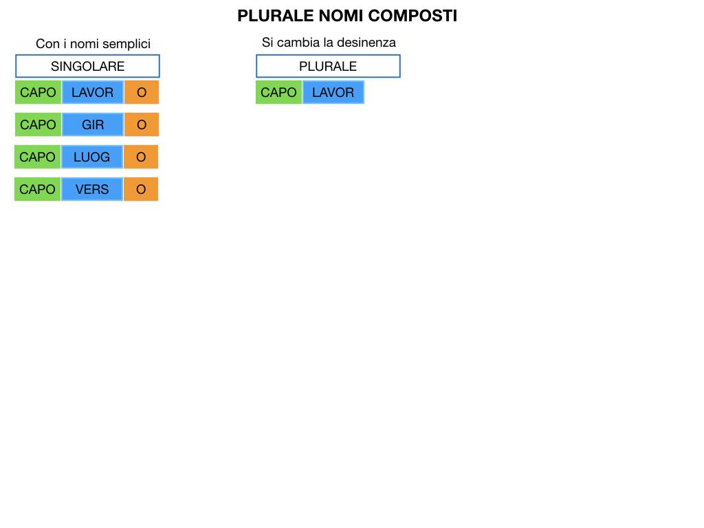 GRAMMATICA_PAROLE_COMPOSTE_SIMULAZIONE.116