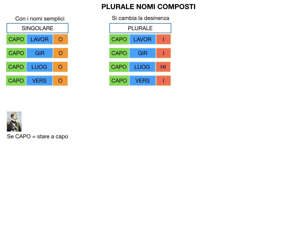 GRAMMATICA_PAROLE_COMPOSTE_SIMULAZIONE.122