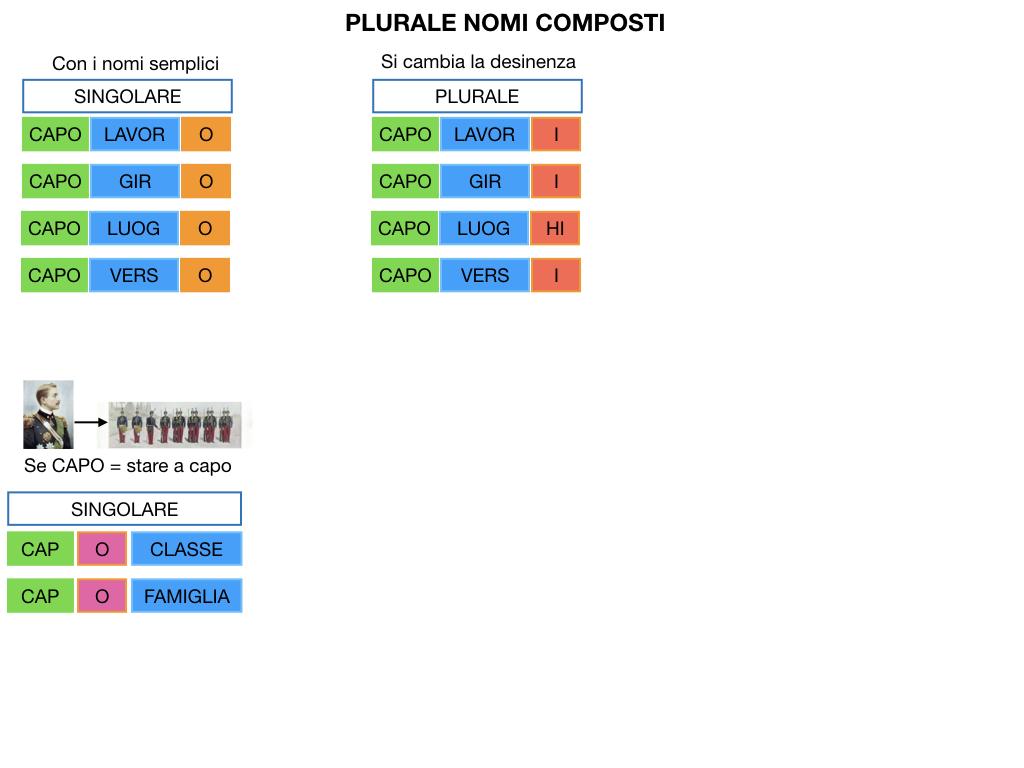 GRAMMATICA_PAROLE_COMPOSTE_SIMULAZIONE.126