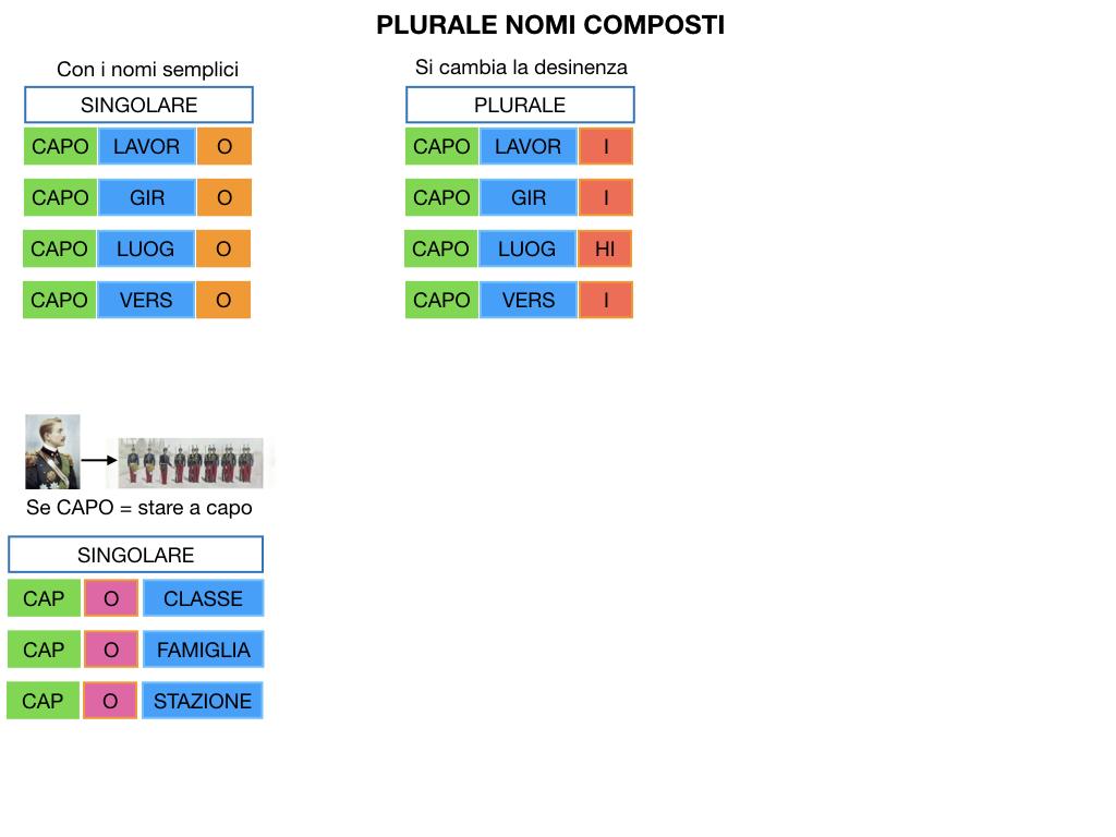 GRAMMATICA_PAROLE_COMPOSTE_SIMULAZIONE.128