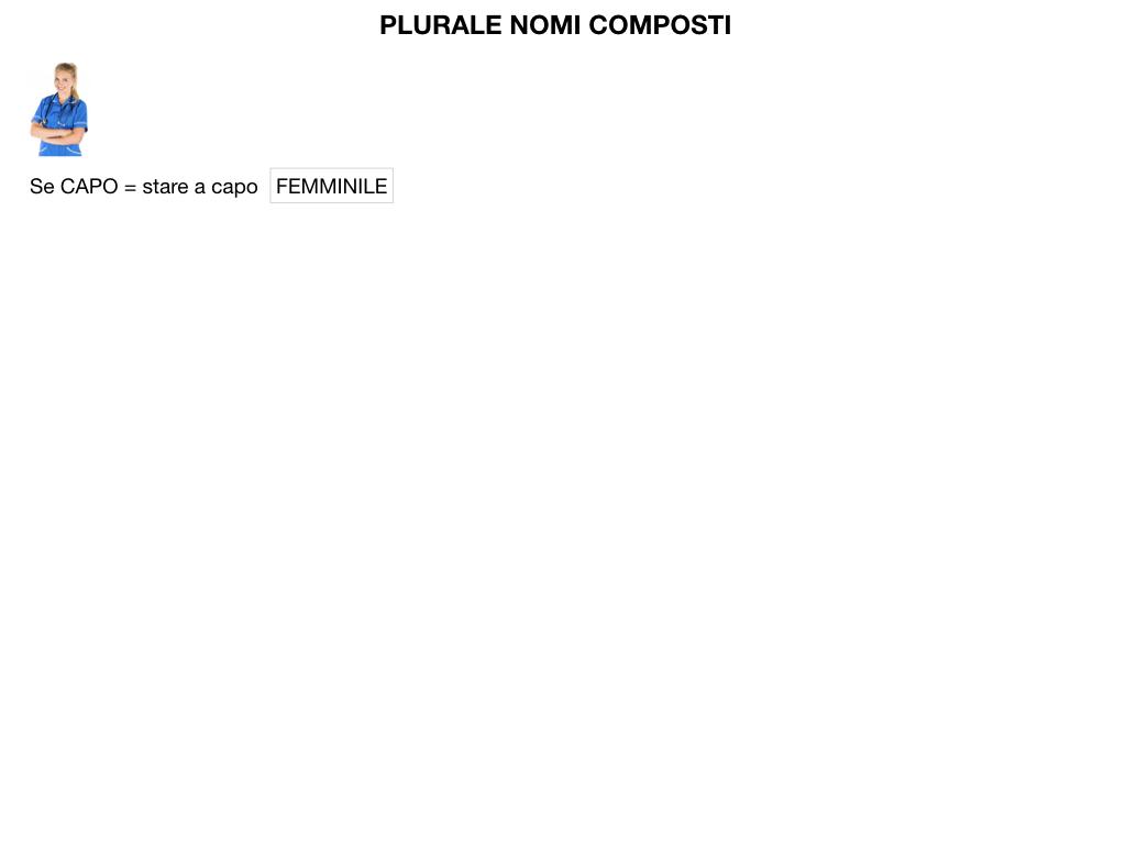 GRAMMATICA_PAROLE_COMPOSTE_SIMULAZIONE.137