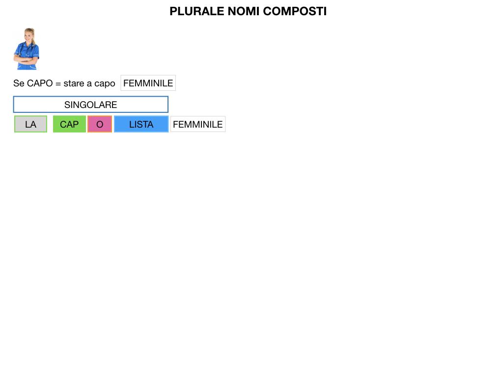 GRAMMATICA_PAROLE_COMPOSTE_SIMULAZIONE.138
