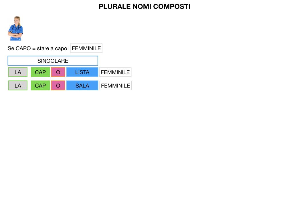 GRAMMATICA_PAROLE_COMPOSTE_SIMULAZIONE.139