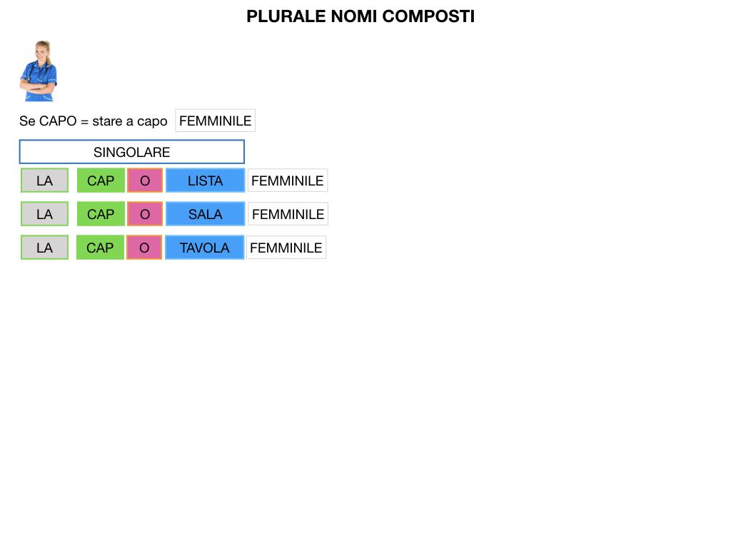 GRAMMATICA_PAROLE_COMPOSTE_SIMULAZIONE.140