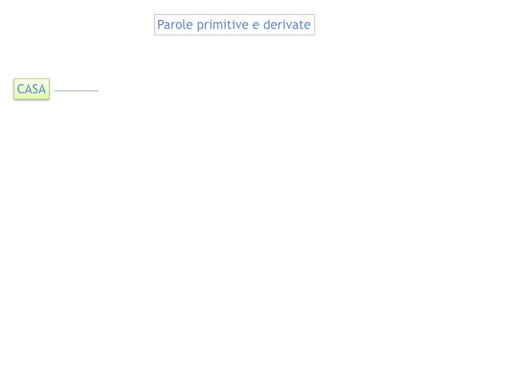 GRAMMATICA_PAROLE_PRIMITIVE_DERIVATE_ALTERATE_SIMULAZIONE.003
