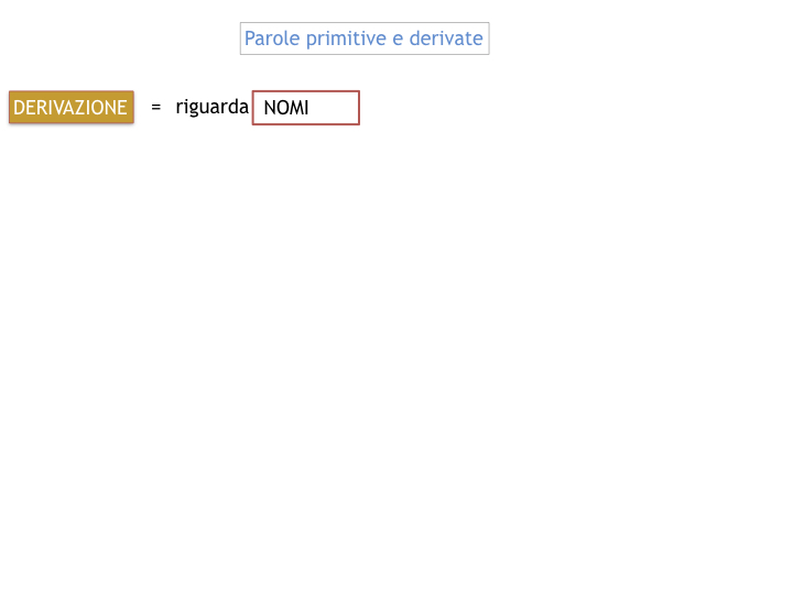 GRAMMATICA_PAROLE_PRIMITIVE_DERIVATE_ALTERATE_SIMULAZIONE.020
