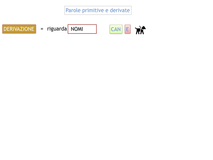 GRAMMATICA_PAROLE_PRIMITIVE_DERIVATE_ALTERATE_SIMULAZIONE.021